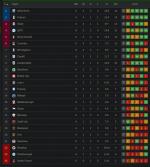 Screenshot 2021-09-14 at 07-43-45 Championship 2021 2022 Table, Results, Fixtures - (Football ...png
